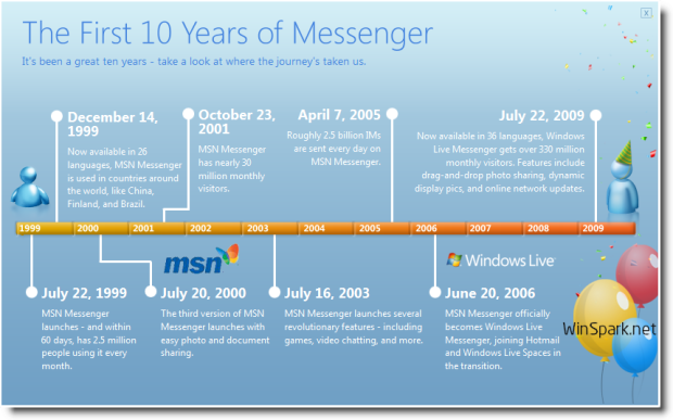 windows-live-messenger-timeline