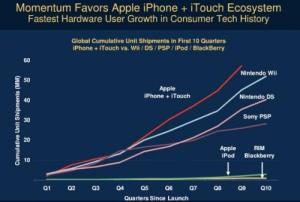iphone-vs-game-consoles_500